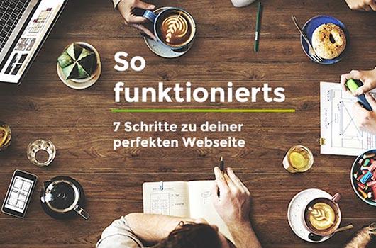 """Arbeitstisch mit Kaffeetassen und Unterlagen, Schriftzug in der Mitte """"So Funktioniert's 7 Schritte zu deiner perfekten Webseite"""""""